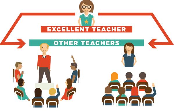 Leadership-in-schools-2